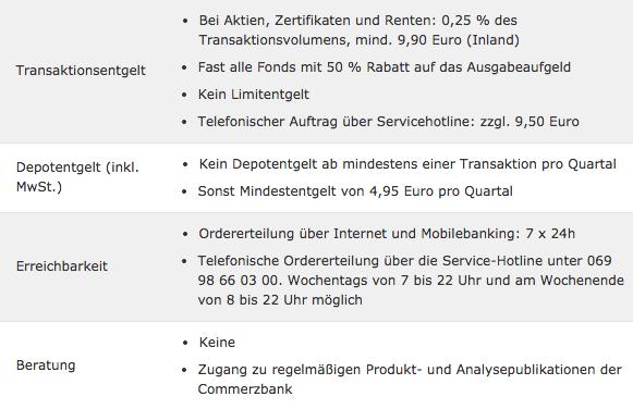 commerzbank_konditionen