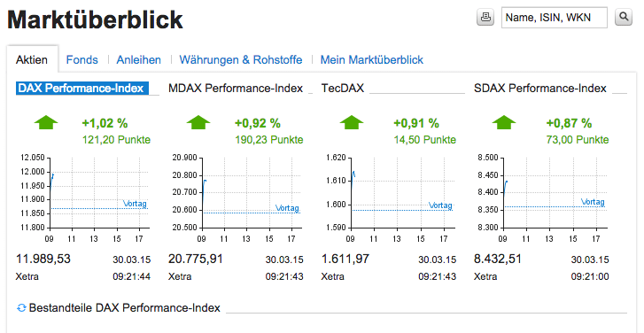 dkb_markt